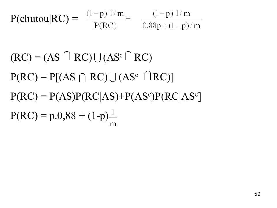 P(chutou|RC) = (RC) = (AS RC) (ASc RC) P(RC) = P[(AS RC) (ASc RC)] P(RC) = P(AS)P(RC|AS)+P(ASc)P(RC|ASc]